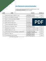 June 2013 Pharmacist Board Exam Results - Topnotchers