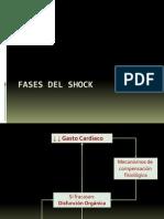 29. Manejo Del Shock y Fluidoterapia