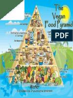 Vegan Pyramid