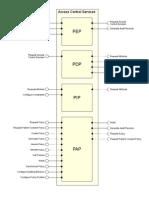 Access_Service_Descriptors._3.pdf