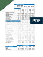 Z-Score_for Godrej Industries