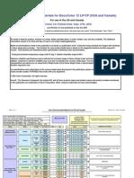 dc12.pdf