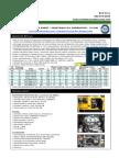 Vegetable Oil Generator Specs - 110 KW