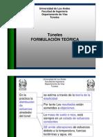 Clase7_TunelesEsfuerzosAlrededor_1