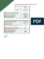 Cálculo de resorte de torsión - compresion