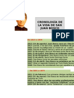 cronología DB