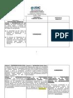 Propuesta Usac Pacto 30-05-13 Integrado