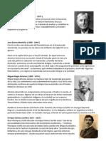 Autores de Guatemala