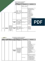 Caracterizacion Sistema de Informacion