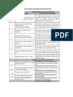 indicadores evaluacion