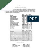 Exercicio sobre os indicadores de rentabilidade.docx