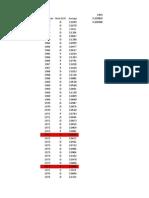 CHEM 371 - Penny Data (Pooled)-1 (Version 1)