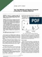 Compaction Test Method