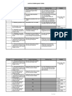 Agenda Kegiatan Belajar Mengajar