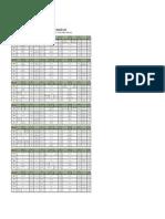 SFTP Full Timetable (Harry Potter)