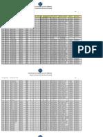 Asignación Doc MED UASD-Sede 2013-2.pdf