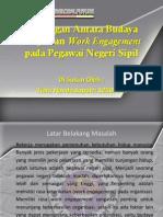 Slide PI (Budaya Kerja Dan WE)