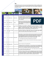 ECS Vietnam Itinerary - Team 2 (Wt