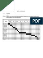 Gen Chart