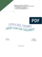 Cuadro Linea Del Tiempo Mercado de Valores