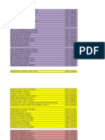 sample of PO
