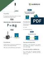 apostila-dinamica-newton-aplicacoes.pdf