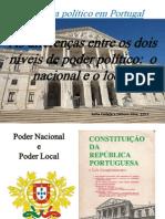 O poder político local e nacional, um trabalho das alunas Ana Sofia Cadete  e Débora Silva.pdf