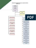 Estructura Organizativa Administrativa de La Uladech Cat%c3%93lica-V3