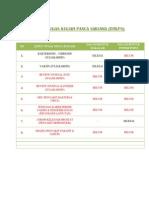 Daftar Tugas Kuliah Pasca Sarjana
