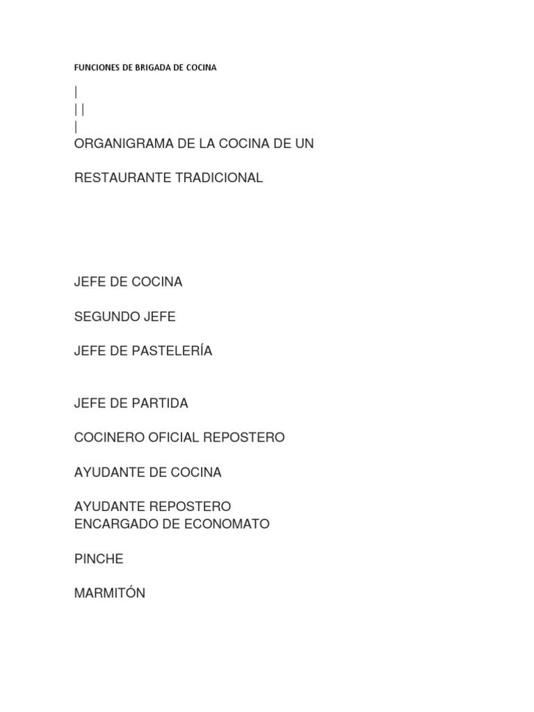 Magnífico Trabajo Y Entrega Ayudante Enfermera Gerente Reanudar ...