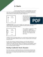 II Charting Candlestick Charts