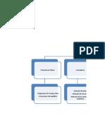 Esquema de Los Metodos de Analisis de Estructuras