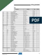Atmega32 Instruction SetInstructon Set Summary