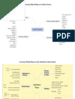 6 Concept Mind Maps