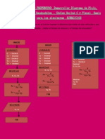 Ejercicios de Logica de Programacion