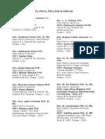 Dg, Pdg, Ipdg, Dge & Dgn List