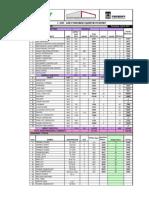 Progress Report 3.07.2013