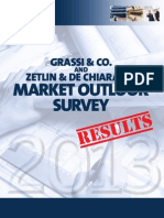 GRASSI & CO. AND ZETLIN & DECHIARA LLP MARKET OUTLOOK SURVEY