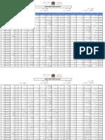 Resultats Mvt Enseignant Qualifiant2013