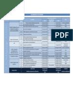 Calendario Contexto socieconomico de mexico 2013
