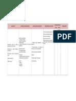 Planificação da Formação TIC - UFCD 0755
