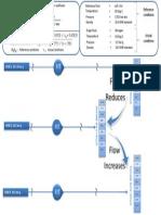 ROTOMETER   Pressure VS flow.pdf