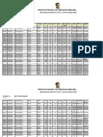 Asignación Docente 2013-2 Física UASD-Sede FELABEL.xls