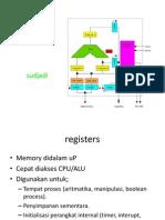 M08 Registers
