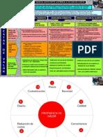 propuestas_estrategias