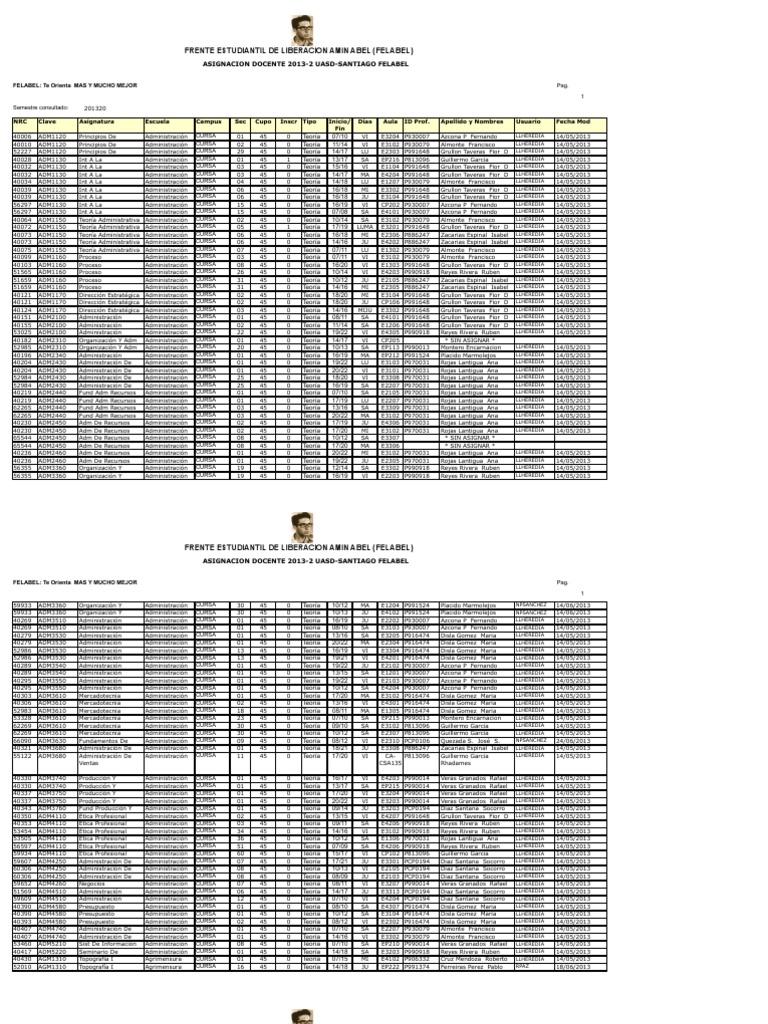 asignacion docente uasd 2013-2