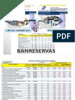Crédito por Sector Económico Banco Reservas