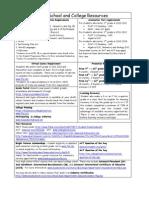 District Resources Doc.pdf