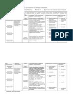 Analisis de Los Contenidos de Los Planes y Programas