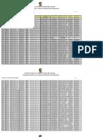 Asignación Docente 2013-2 Escuela de Arquitectura UASD-Sede FELABEL.pdf